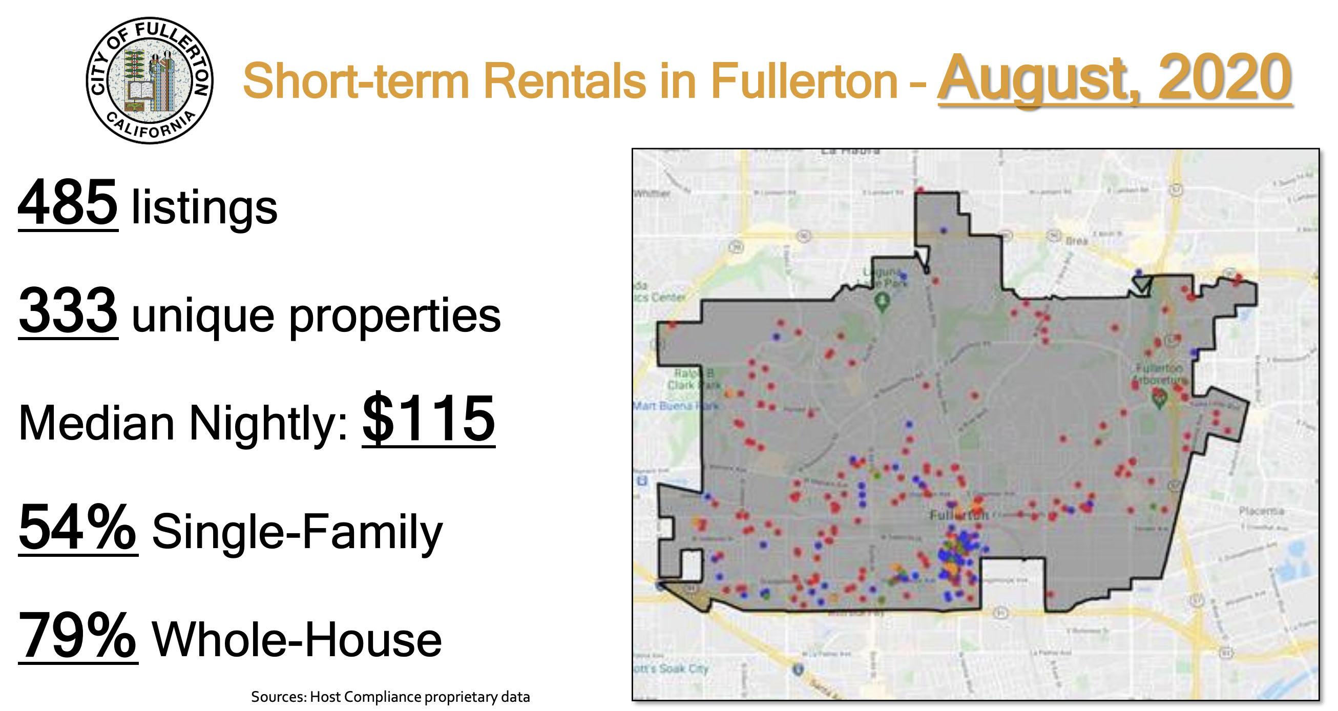 short term rental map